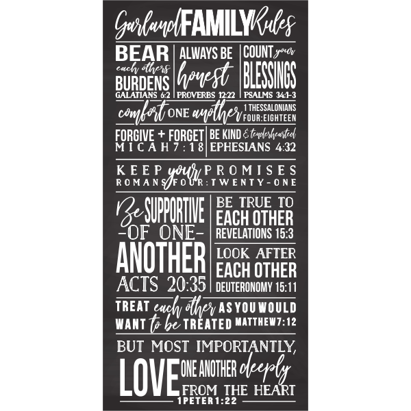 Personalized Family Rules Sign Poster 904 Custom